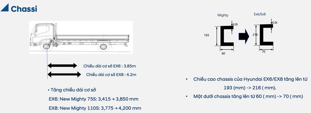 Chassis xe tải Hyundai EX