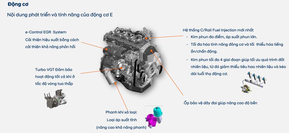 Động cơ xe tải Hyundai EX
