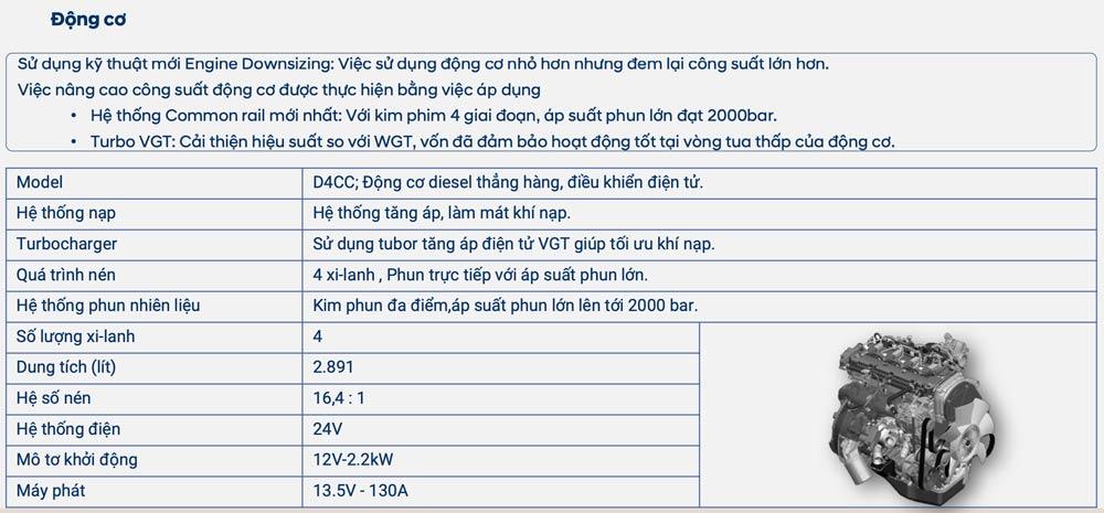 thông số động cơ xe tải Hyundai EX